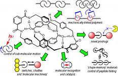 Ученые смогут использовать наномотры в медицине