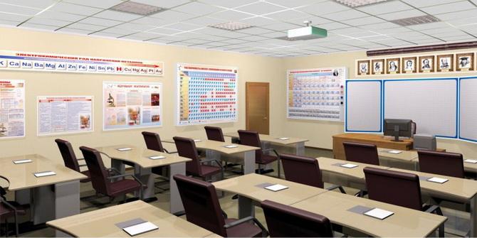 Учебное оборудование для кабинета химии